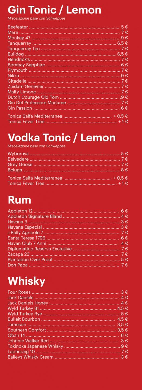 bar masko menu